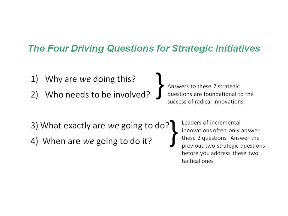 The Four Driving Questions for Success | Leading Strategic