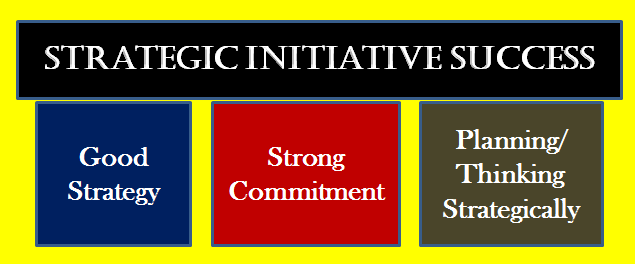Strategic Initiatives Pillars of Success