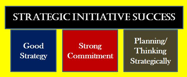 Strategic Initiatives Pillars of Success