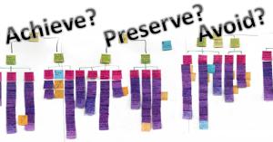 Achieve Preserve Avoid
