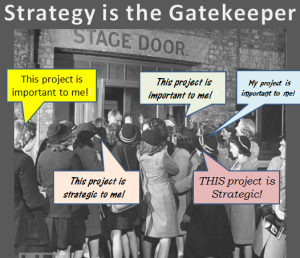 Strategy is gatekeeper for demanding projects